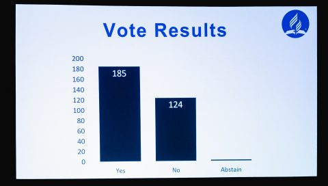 185 voted for the unity document, 124 voted against, with two abstentions.